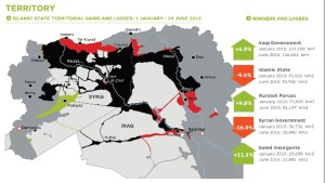 Islamic State performance assessment January - June 2015. Credit: IHS
